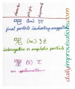 Chinese characters that represent non-word sounds that indicate suggestions.