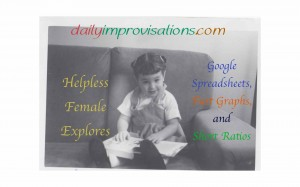 Helpless Female Explores Google Spreadsheets, Fast Graphs, and Short Ratios